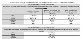 Harmonogram odbioru odpadów komunalnych na terenie Gminy Solina w II półroczu 2018 roku