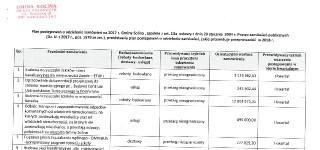 Plan postępowań o udzielenie zamówień na 2018 r. Gminy Solina